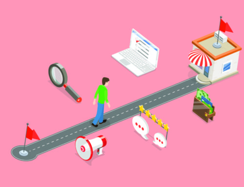 What is a Customer Journey Map & Why do you need one?